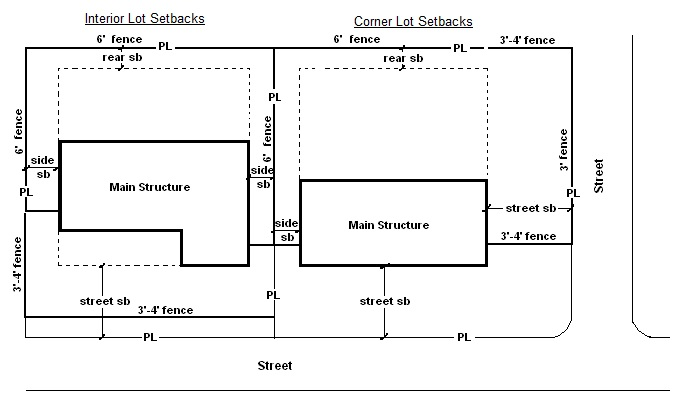 Fence Site Plan.jpg